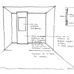 AAO project exhibition design-sketch