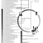 3.Information flow Web pages of Athenian Social Movements